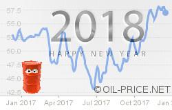5 Oil Price Predictions for 2018