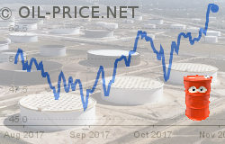 Stable oil prices herald sea change for Strategic Petroleum Reserve