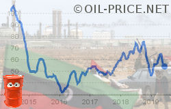 The battle for Libyan oil